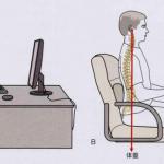 腰痛の原因を探る〜骨盤の傾きと腰椎の動き〜