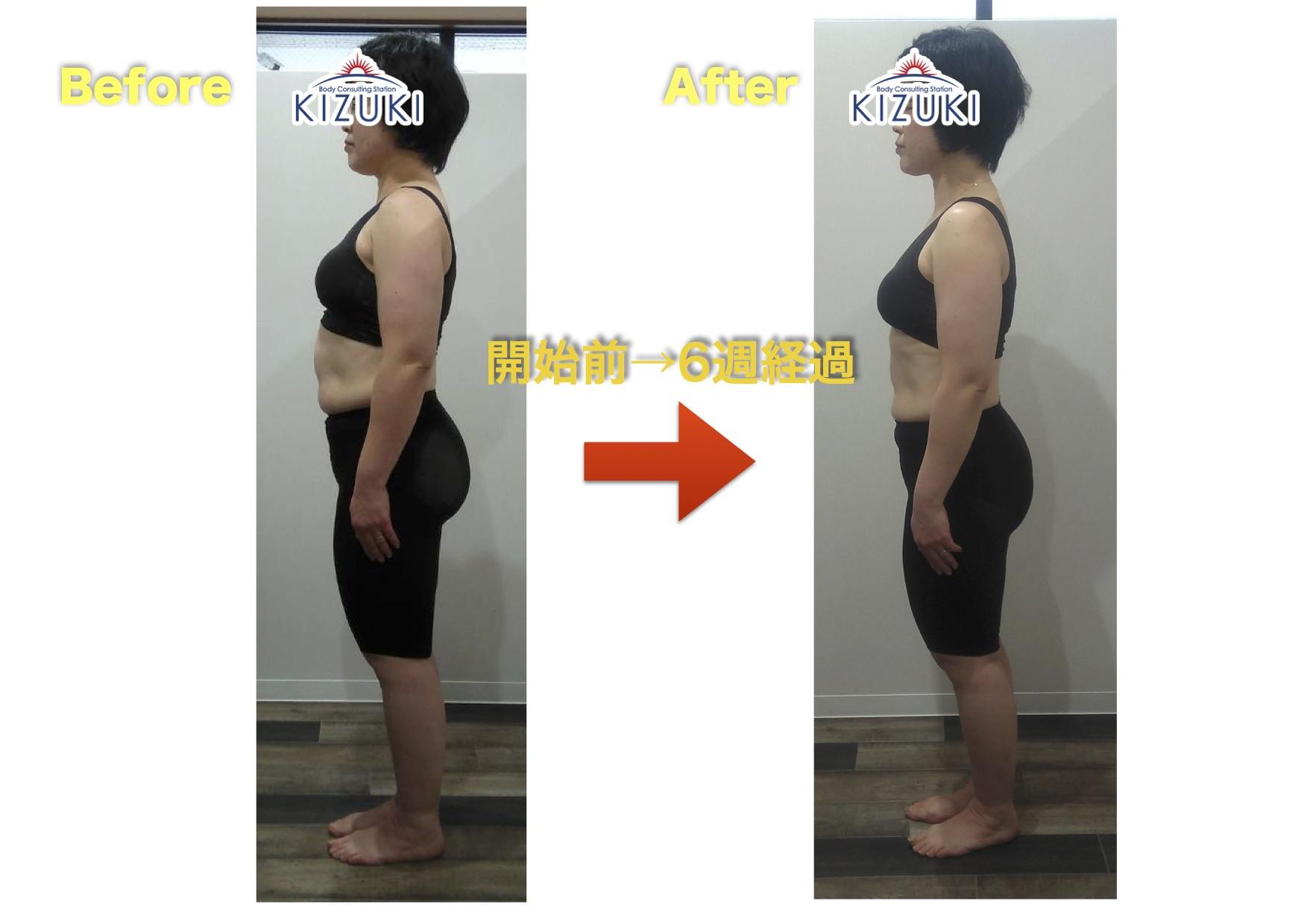 2カ月ダイエットのコツ【6週間経過モニター報告】