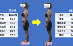 運動習慣をしっかりと❕ ダイエットチャレンジャー3週間経過報告🎵