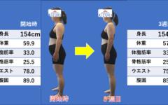 お腹周りに変化‼️ ダイエットチャレンジャー3週間経過🎵